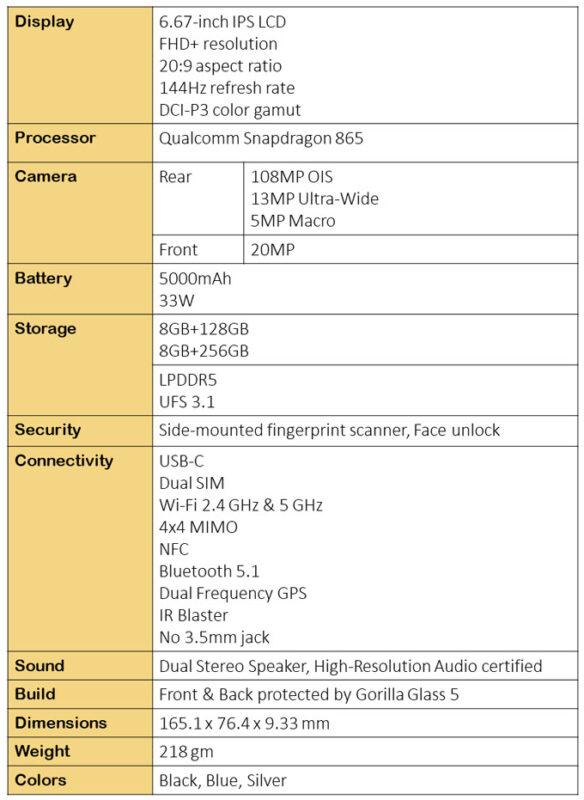 Xiaomi Mi 10T Pro specifications